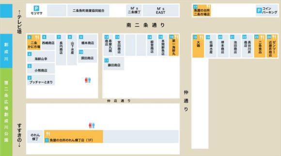 二条市場MAP