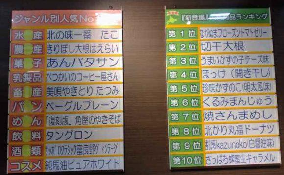 北海道どさんこプラザの売れ筋商品