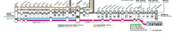 JR千歳線路線図