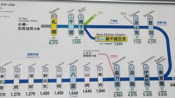 函館駅から新千歳空港の料金