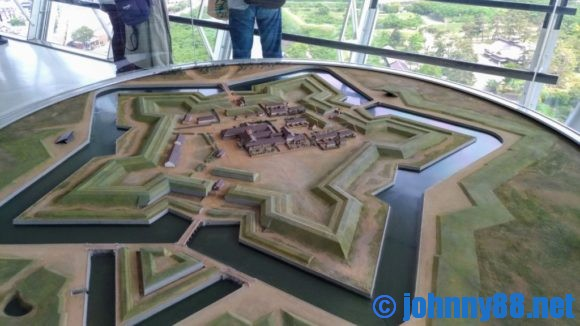 五稜郭タワーの展示