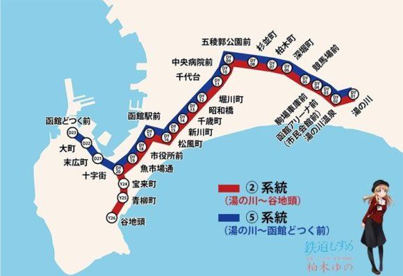 函館市電路線図