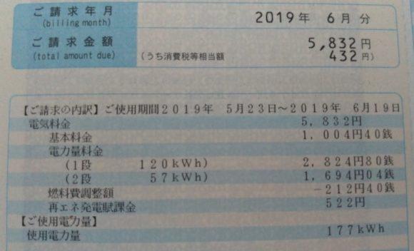 北海道電力からの請求書