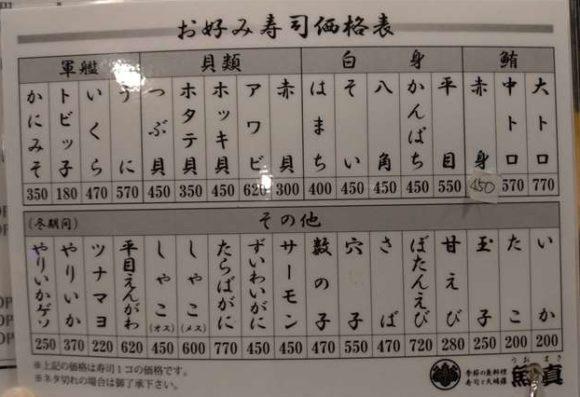 小樽魚真メニュー