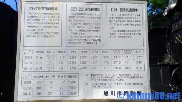 神居古潭(カムイコタン)見どころ②SL