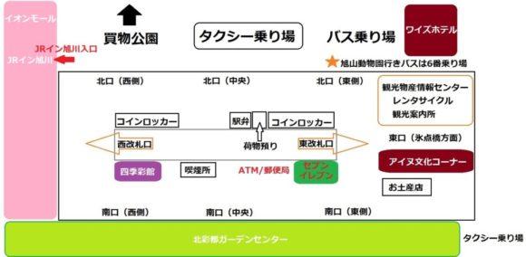 JR旭川駅構内図MAP