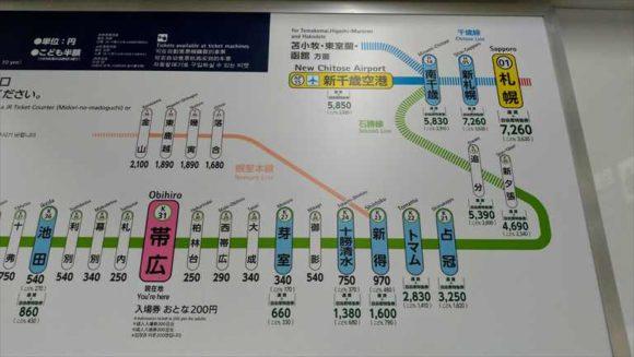 JR帯広駅のみどりの窓口