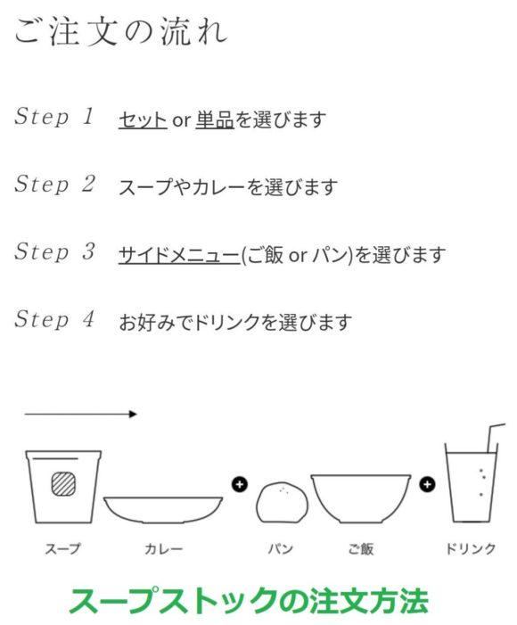 スープストック(Soup Stock Tokyo)札幌のメニューシステムや注文方法