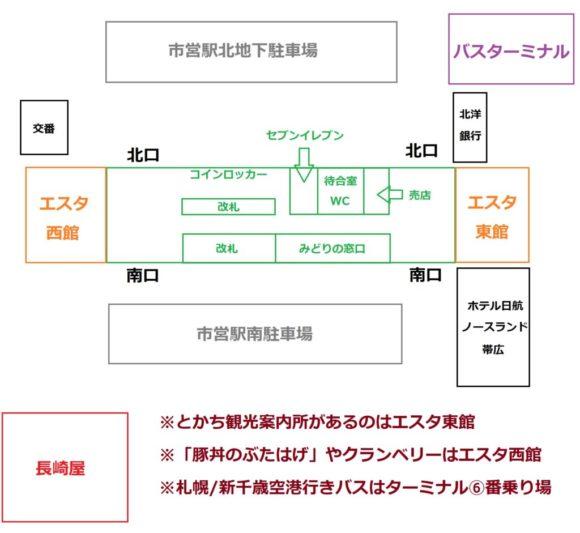 JR帯広駅構内図MAP