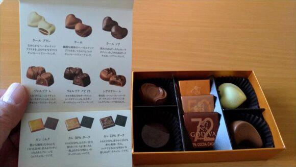 フードデリバリーサービスで注文したGODIVAのチョコレート