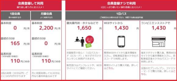 ポロクル札幌の料金表