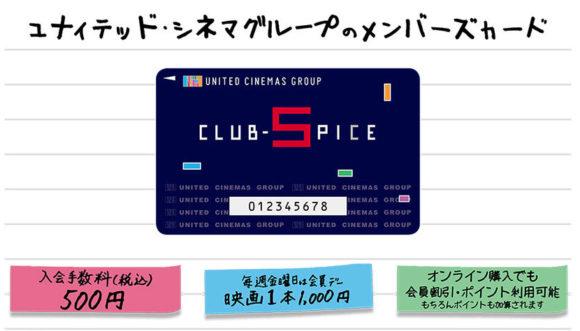 CLUB SPICEカード画像